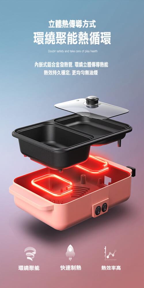 煎烤.火鍋兩用式多功能一體鍋/學生鍋(藍色/粉色任選) 16
