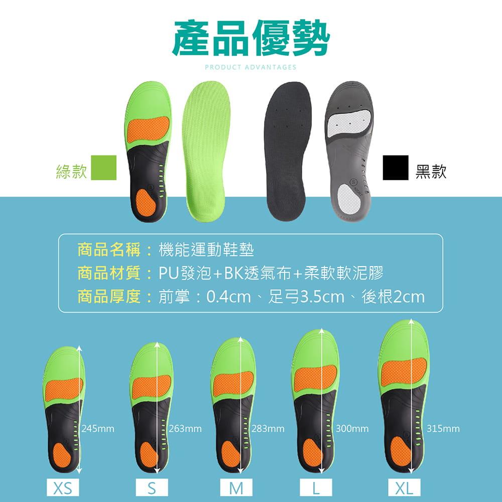 【機能型-運動足弓鞋墊】多尺寸任選 扁平救星 鞋墊 足弓墊 8