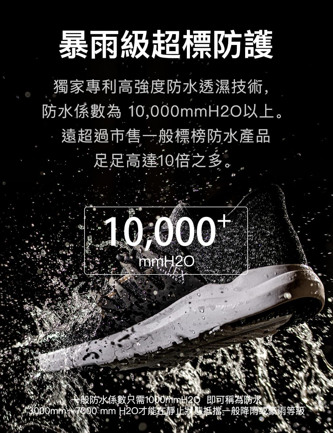 【V-TEX 地表最強防水鞋】【V-TEX機能防水鞋】 雙11優選款式 (3款任選) 12