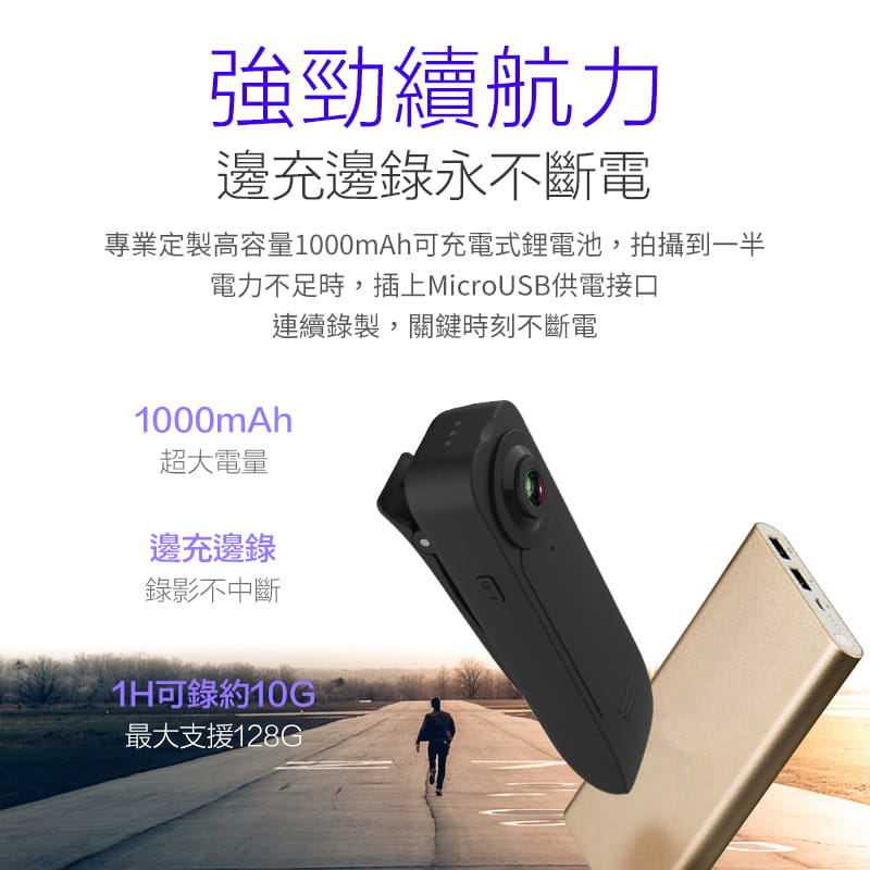 高清1080P夜視微型攝影機 11