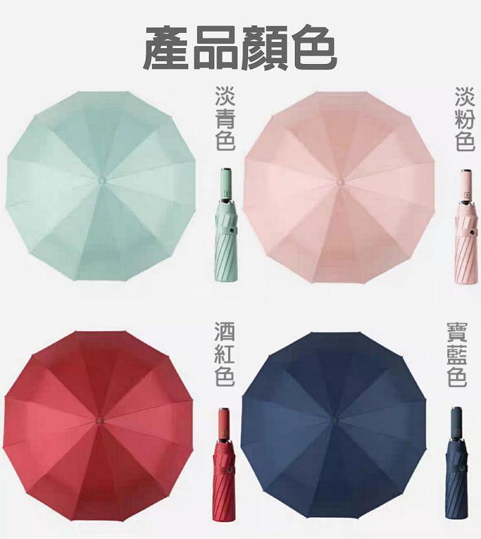 12骨全自動黑膠晴雨傘 8