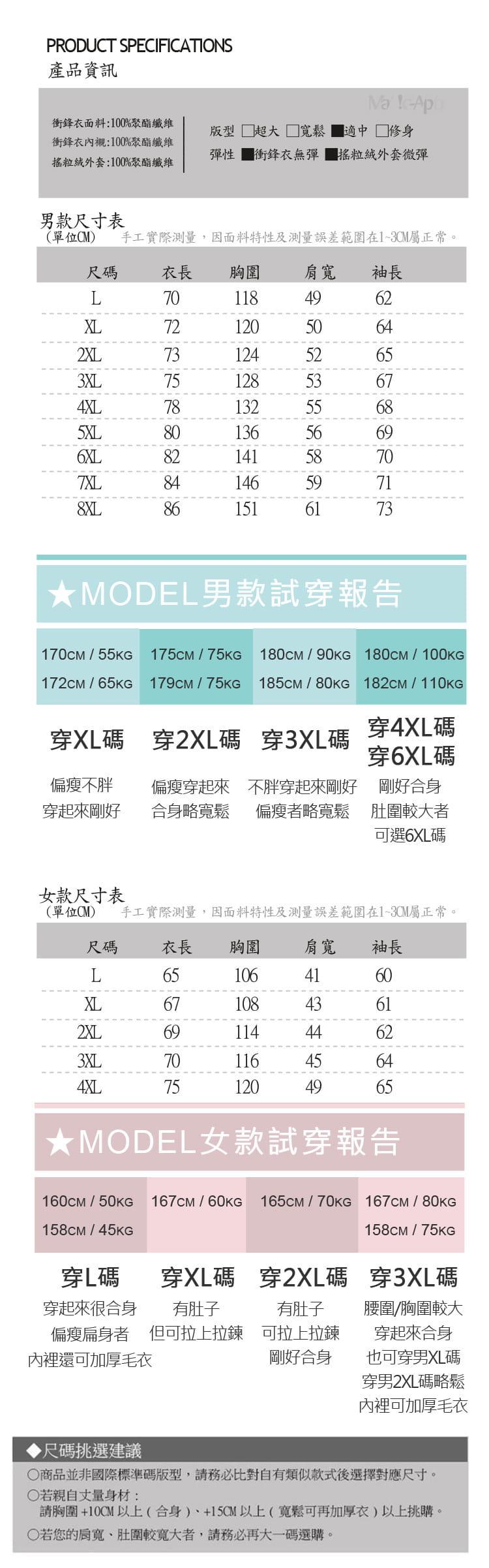 加大碼三合一真禦寒機能衝鋒衣外套  防水防風戶外登山外套 男/女款 XL~8XL【CP16001】 1