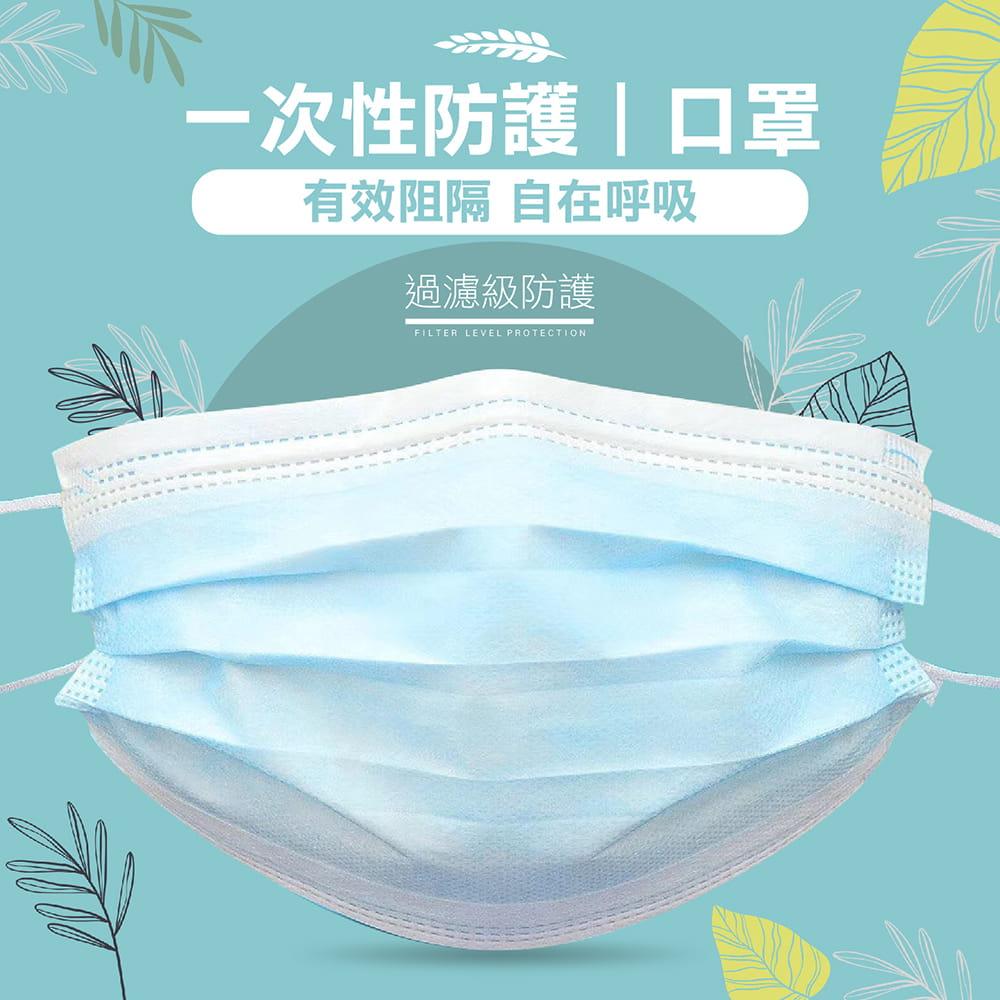 【現貨不用等】CE歐盟認證 防塵三層加厚熔噴布口罩 (非醫療) 50片/盒 1