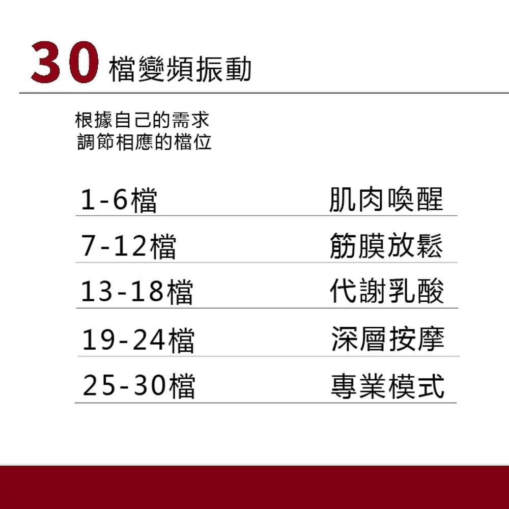 悅步雙頭電動筋膜槍-豪華款30檔(台灣BSMI認證保固一年) 15