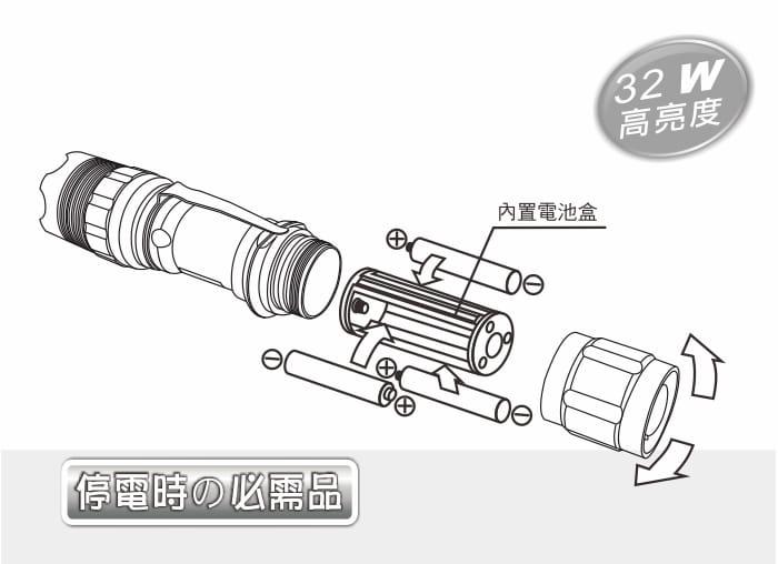 【KINYO】高亮度調光式手電筒LED-823 3