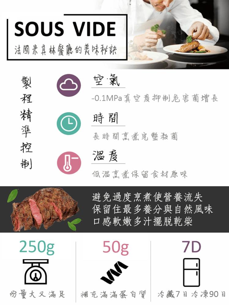【野人舒食】-高蛋白厚切低脂舒肥牛排( 250g±5g ) 6