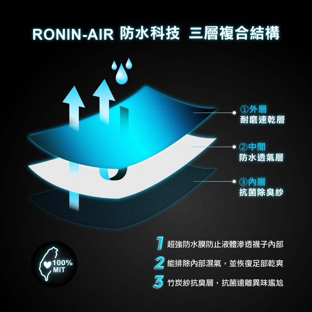 【FAV】防水透氣機能襪 2