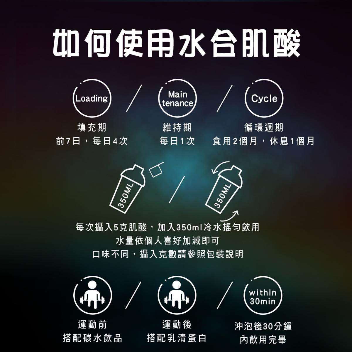 【果果堅果】 水合型肌酸-無調味(300g/60份) 4