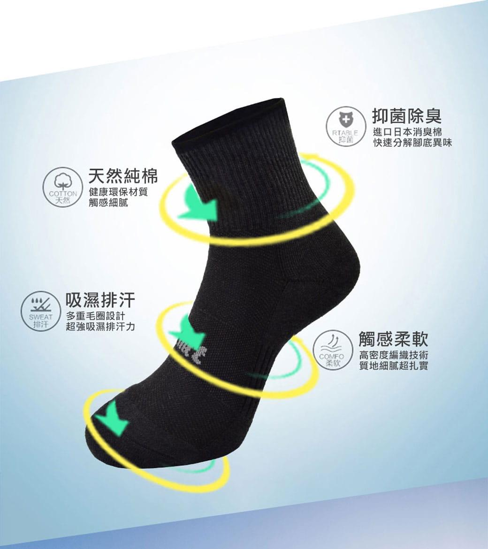 【力美特機能襪】多功能運動襪《4雙入》 6