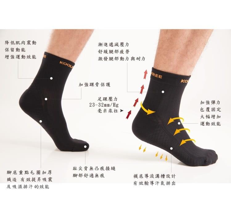運動壓縮護踝短襪【旅行家】 3
