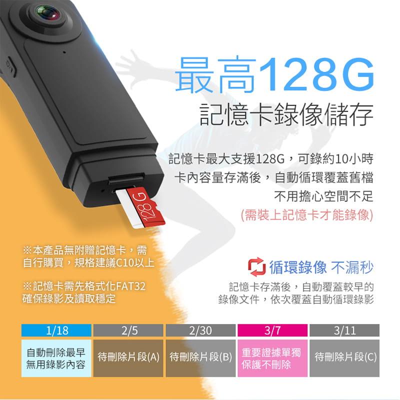 高清1080P夜視微型攝影機 5