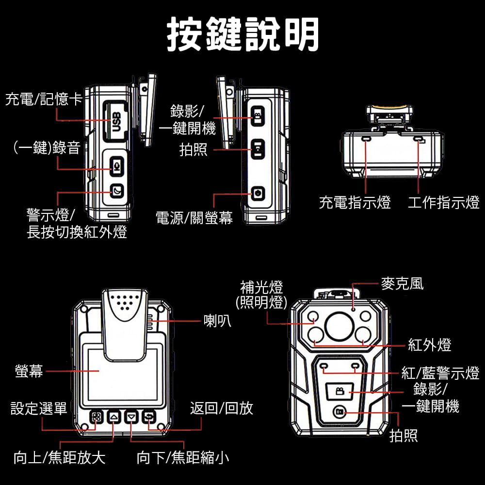 【勝利者】警察專用密錄器 贈64G 12