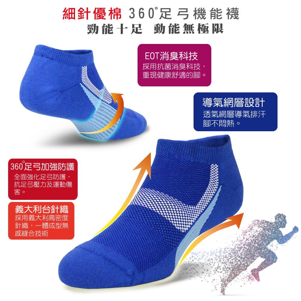 (8466)EOT科技不會臭的船型運動襪25-27cm 4