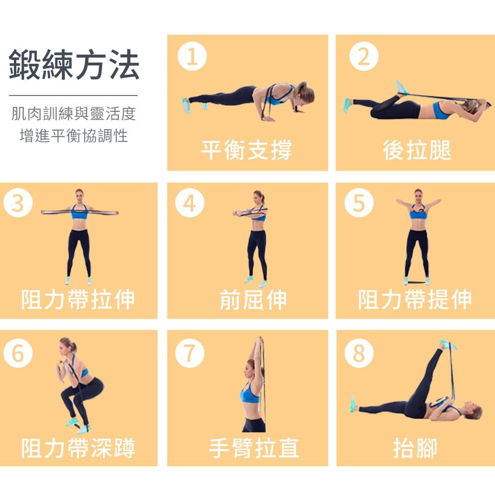 【NORDITION】65磅 黑色 多功能環狀阻力帶◆ 台灣製 阻力圈 拉力帶 拉筋帶 健身房 彈力繩 阻力繩 重訓 瑜珈 6