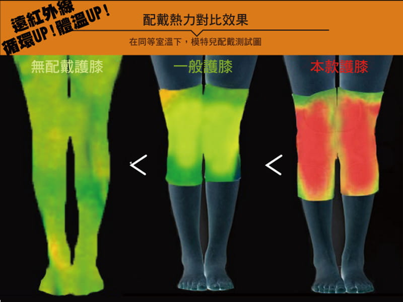 【京美】銀纖維長效護膝 3