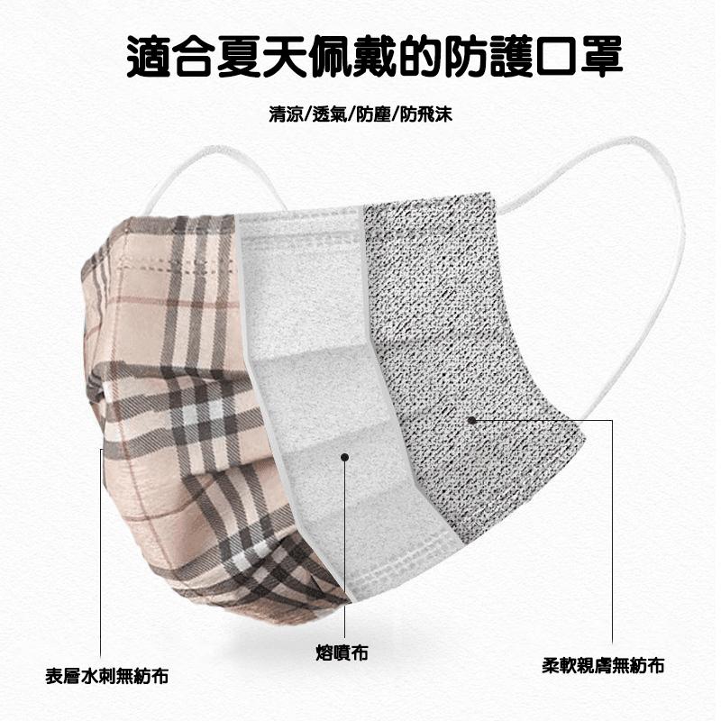 【格紋口罩】 三層防護熔噴布 1