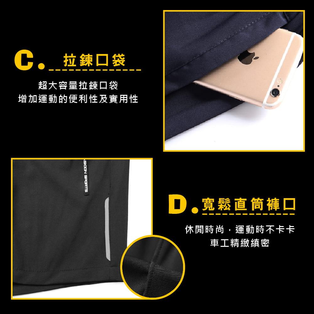 【NEW FORCE】清爽透氣速乾健身短褲-2色可選 5