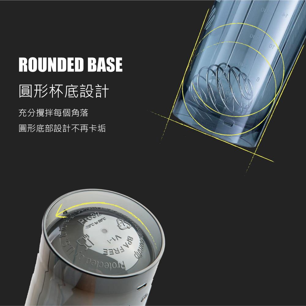 【Blender Bottle】Marvel超級英雄|6款任選|Pro28專業透亮搖搖杯 4