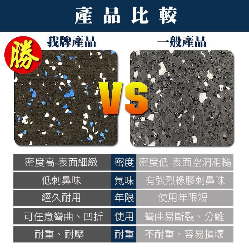 台灣製DIY健身房巧拼橡膠地墊 (SGS檢驗合格) 8