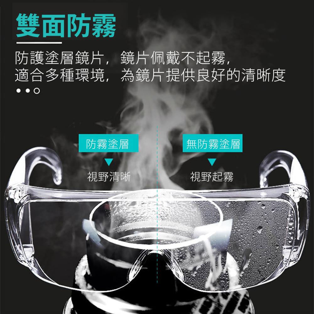 【JAR嚴選】多功能防疫防塵護目鏡(防飛沫) 2