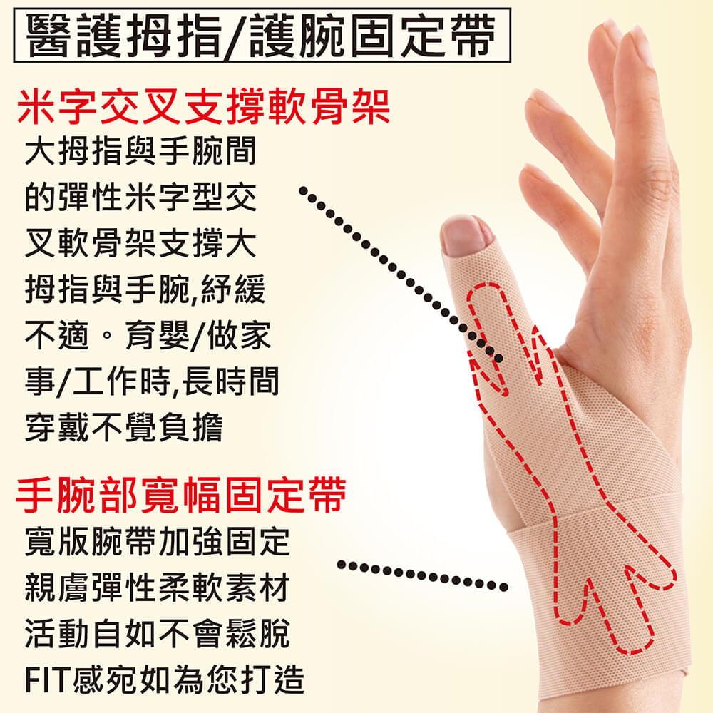 【Alphax】日本製 NEW醫護拇指護腕固定帶 1