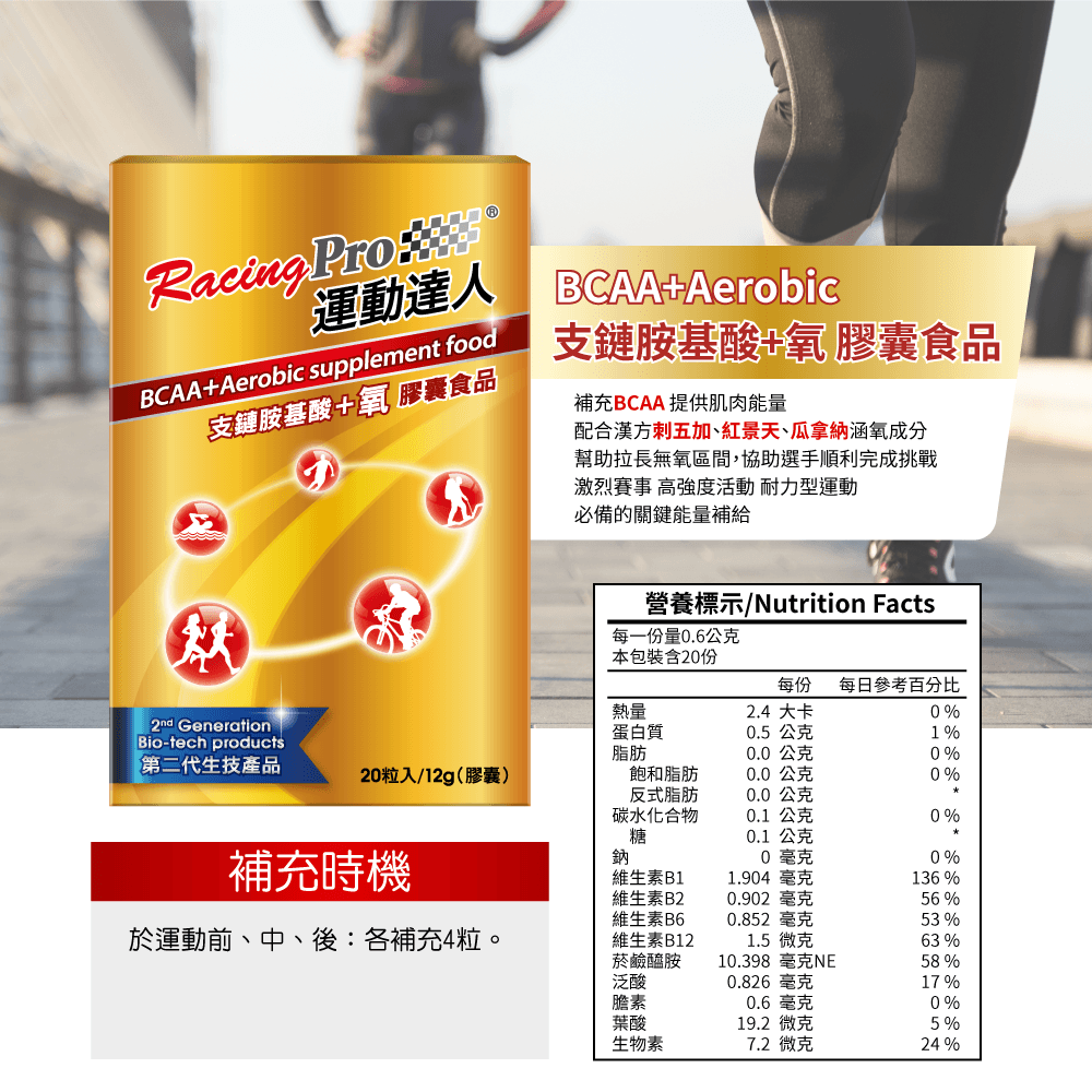 【RacingPro】【BCAA+涵氧】膠囊x10盒:搭贈【CRAFT自行車衣】 1