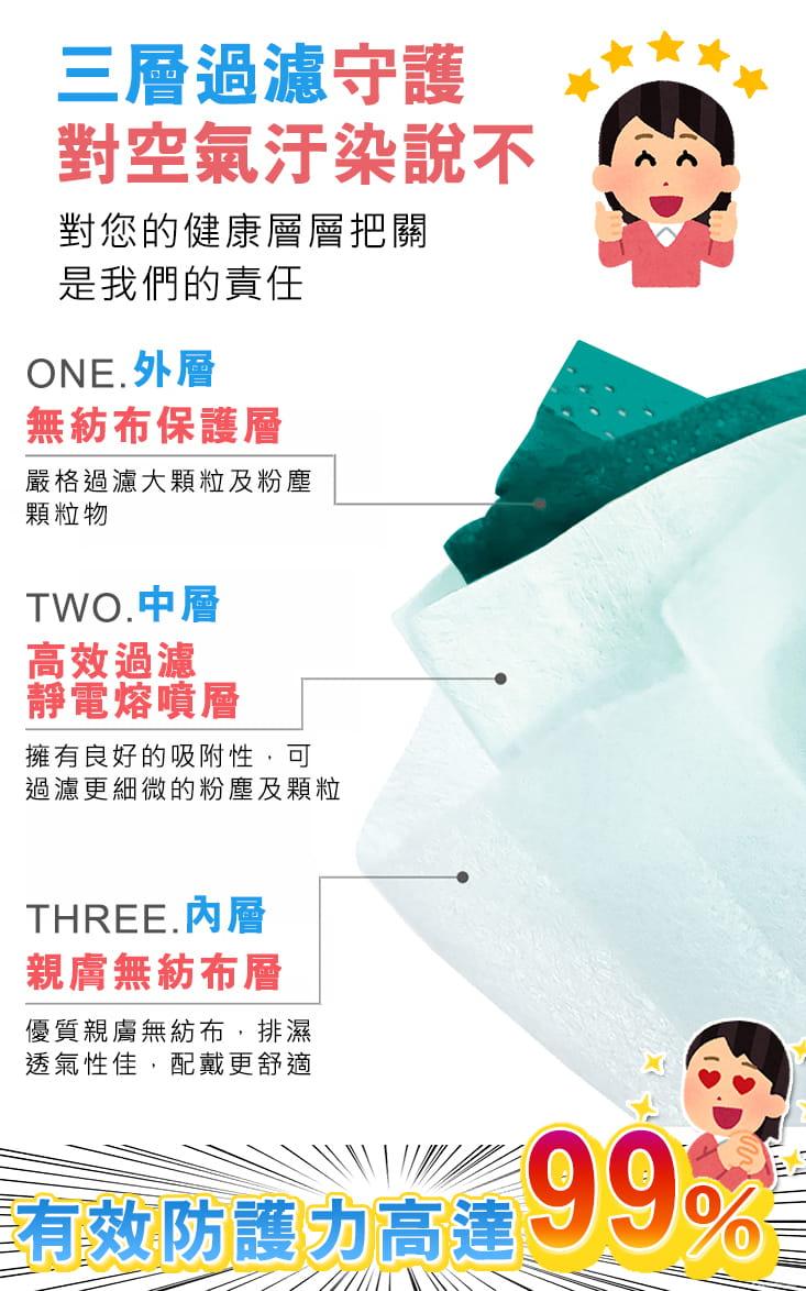 炫彩熔噴布高效防護清淨口罩(50片袋裝) 4