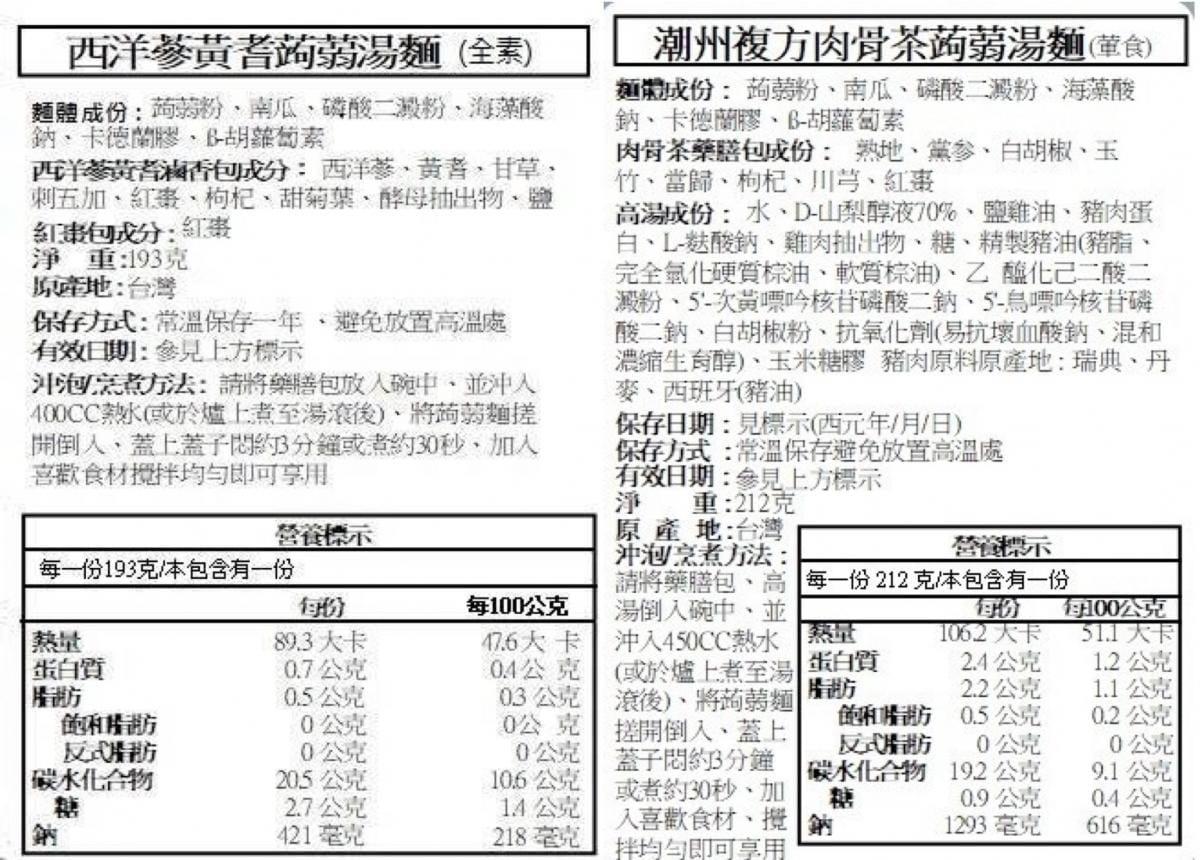禮面作旗艦版-五行南瓜蒟蒻麵系列 13