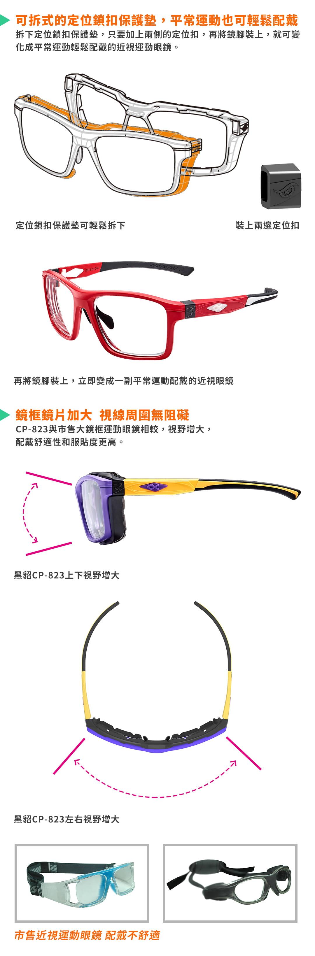 SABLE黑貂光學-專屬球類運動眼鏡CP-823(標準款-無保護墊)+SP-03(平光精緻鍍膜鏡片) 1