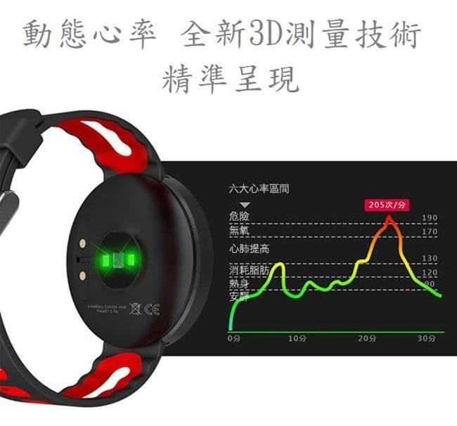 【Osmile】SR100 健康管理運動手環 2