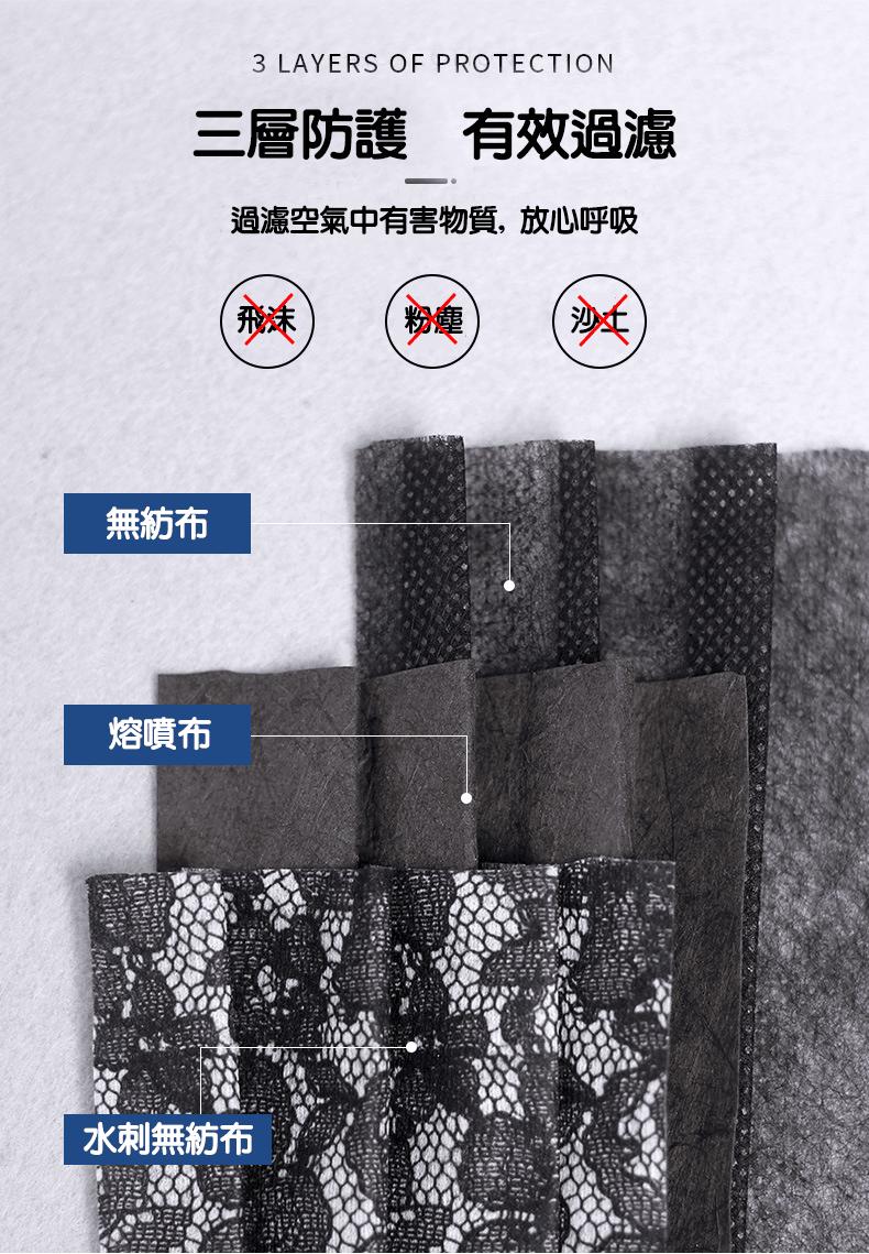 【預購】【姐姐口罩】蕾絲口罩 三層防護熔噴布 2