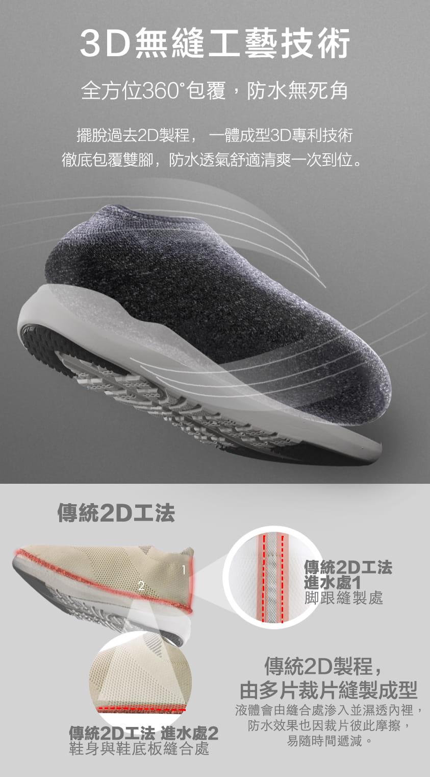 【V-TEX 地表最強防水鞋】【V-TEX機能防水鞋】 雙11優選款式 (3款任選) 10