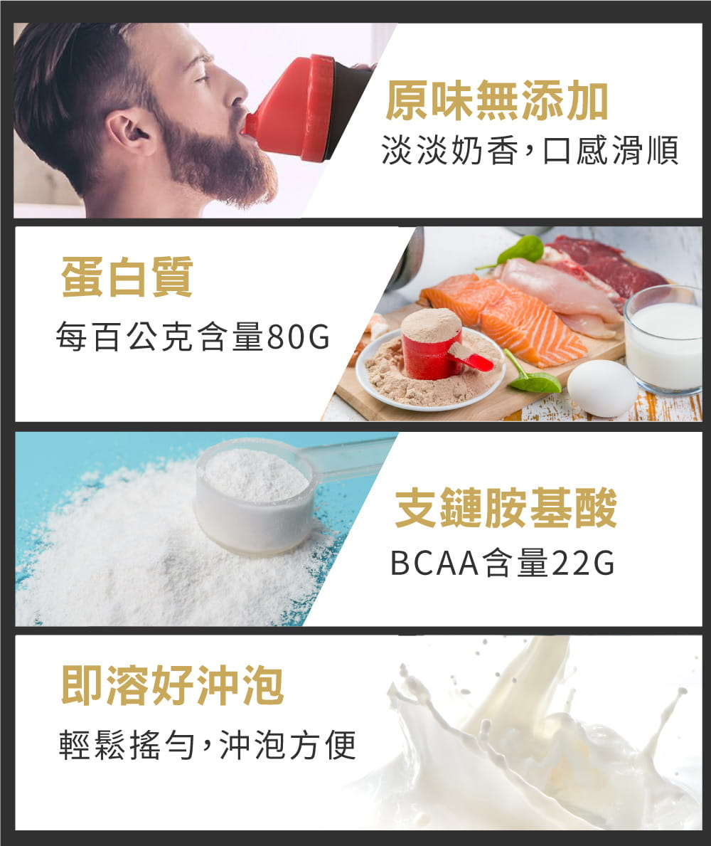【紅牛聰勁】【紅牛】聰勁即溶乳清蛋白-原味無添加(3公斤) 4