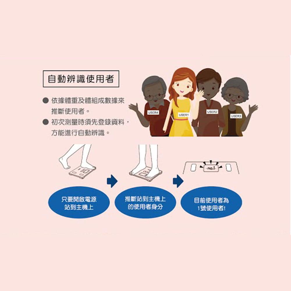 【康得適】國際有限公司 2