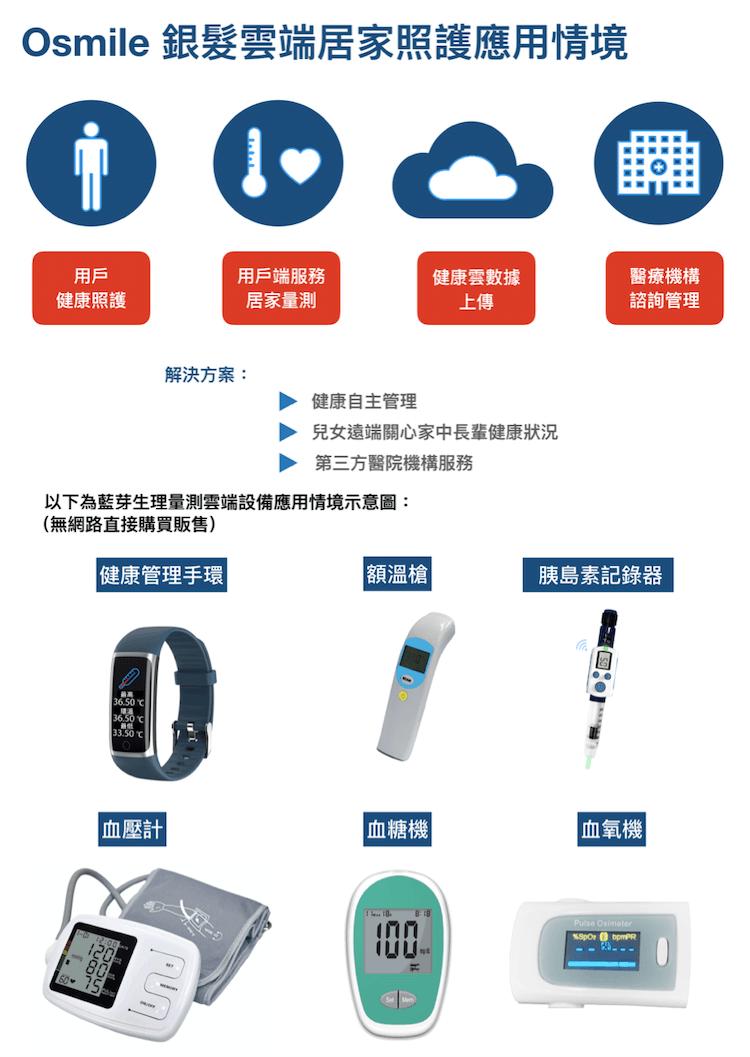 【Osmile】 TMP100 銀髮族健康管理運動手環 (脈搏血氧)-黑 19