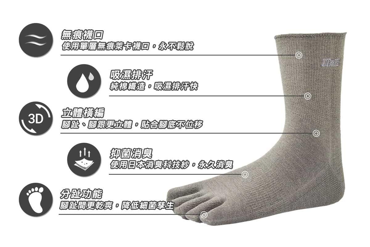 【力美特機能襪】專業五趾襪(灰) 3