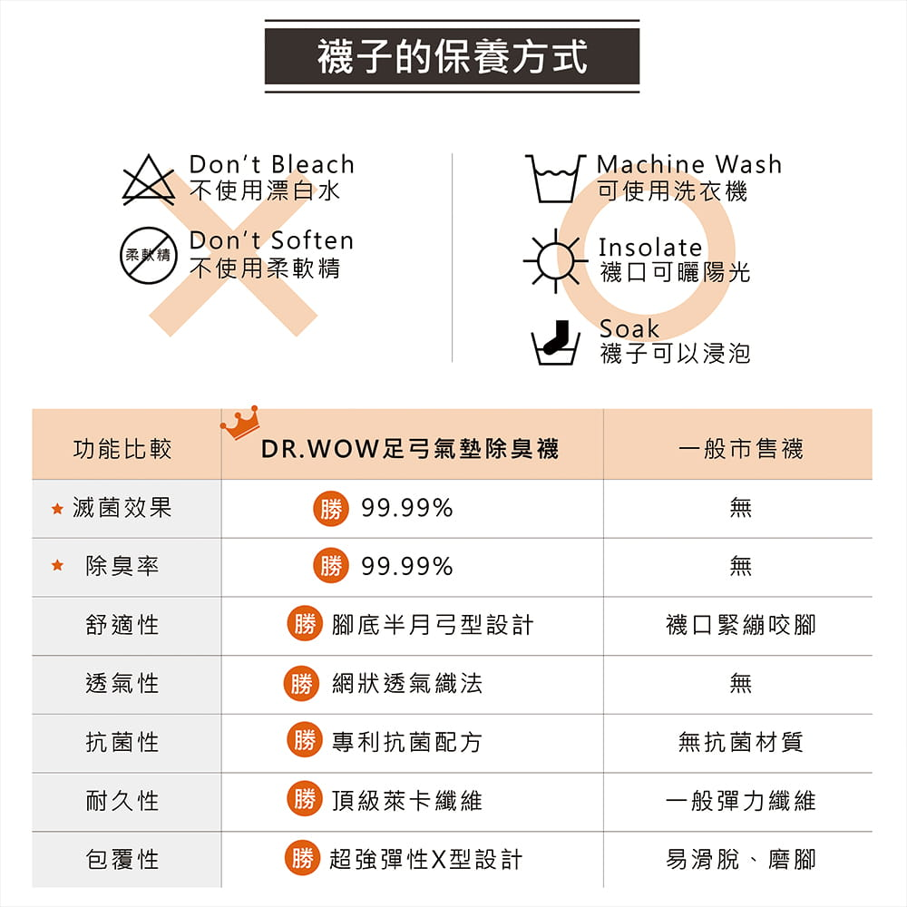 【DR.WOW】足弓氣墊支撐除臭機能襪-女款 7