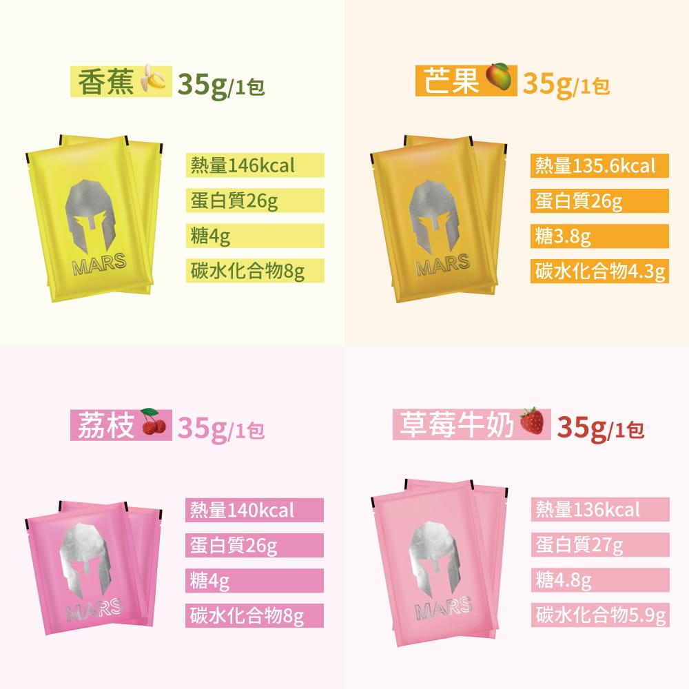 【Mars戰神】乳清(60包/盒)+Blender搖搖杯20oz-顏色任選 3