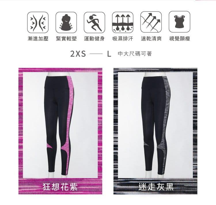 【iFit】Fitty 迷彩 護膝壓力褲(旗艦拼彩款) 2