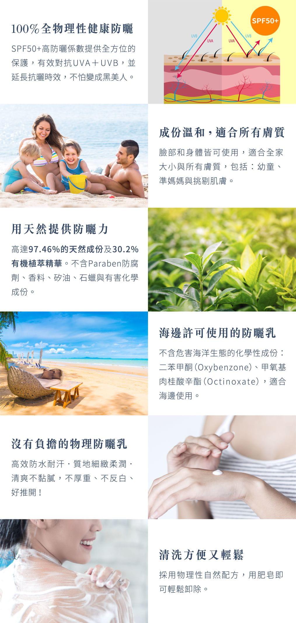 【Biosolis】臉部高效防曬隔離乳 SPF50+ 50ml 5