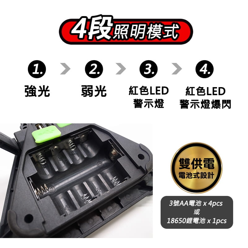 【Just-Play】【JP嚴選】COB+LED強光警示照明燈 2