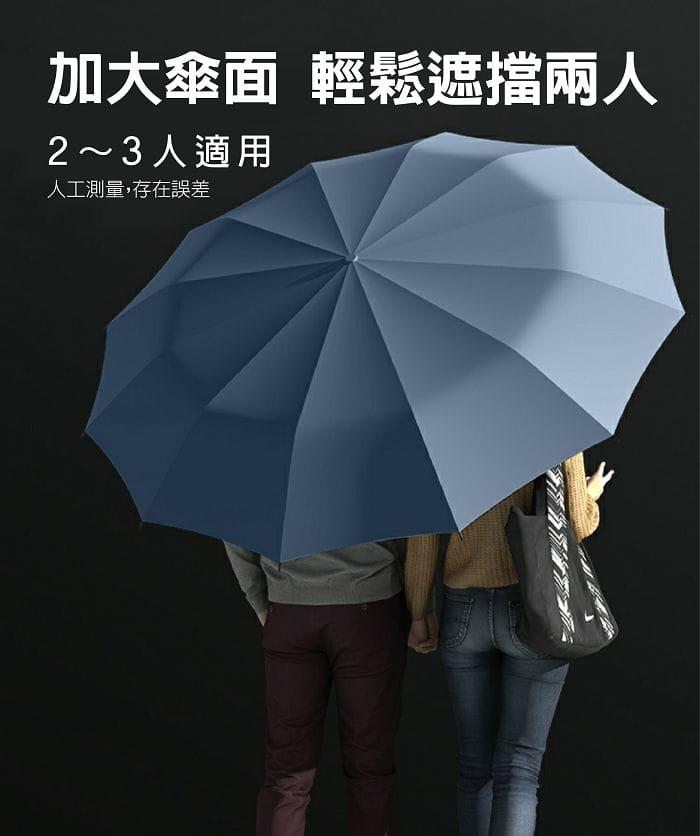 12骨全自動黑膠晴雨傘 3