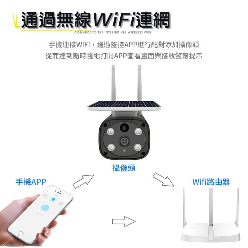 【Leisure】星光級夜視 WIFI太陽能監視器 買就送4顆原廠電池 監視器 無線監視器 戶外監視器 18