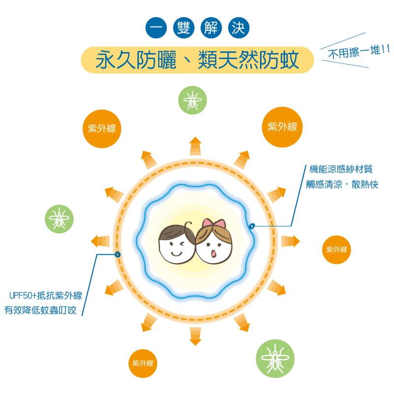 【Peilou】兒童高效涼感防蚊抗UV袖套-新款刺繡圖(多款可選) 8