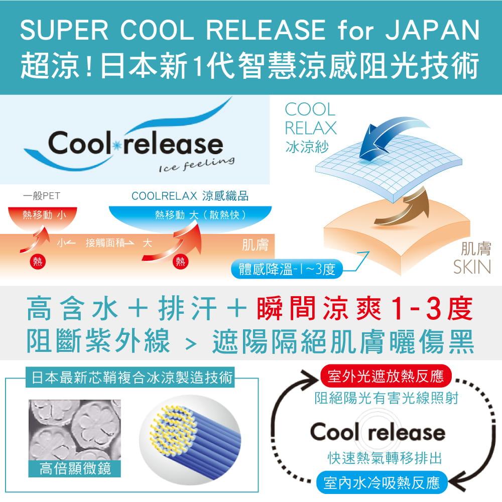 【樂活人生LOHAS 】台灣製 奧地利智慧科技涼感天絲棉運動內衣 6