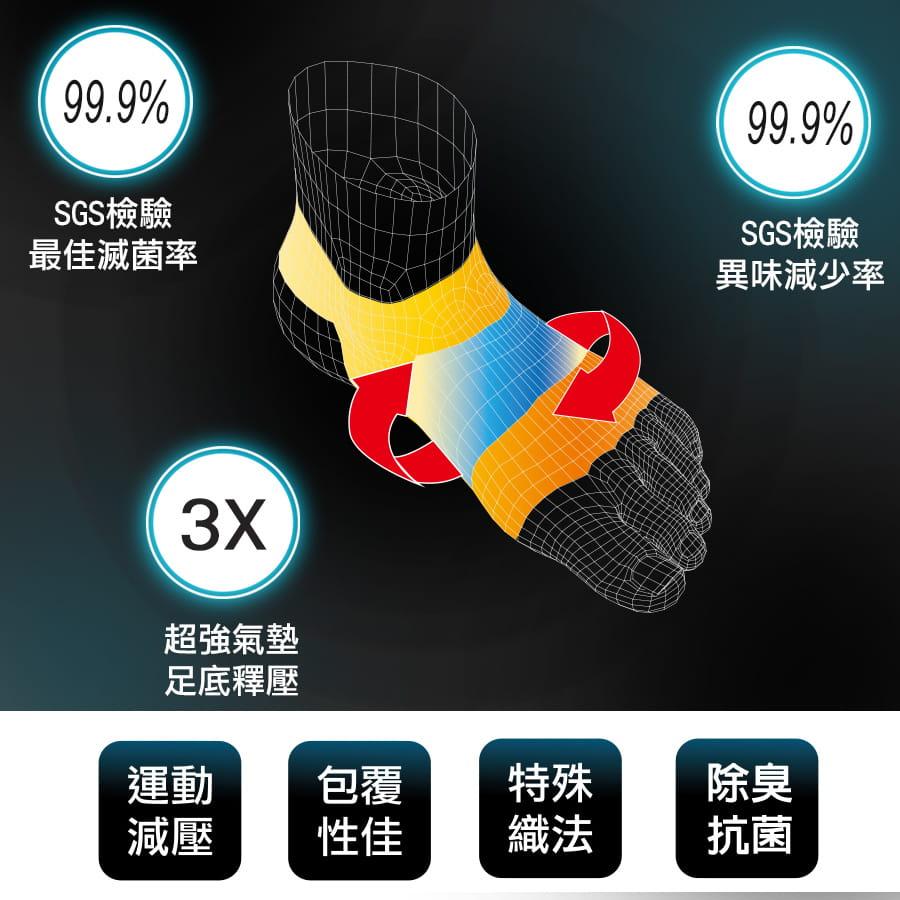 【IFEET】(K132-1)EOT科技不會臭的中筒厚運動襪 3