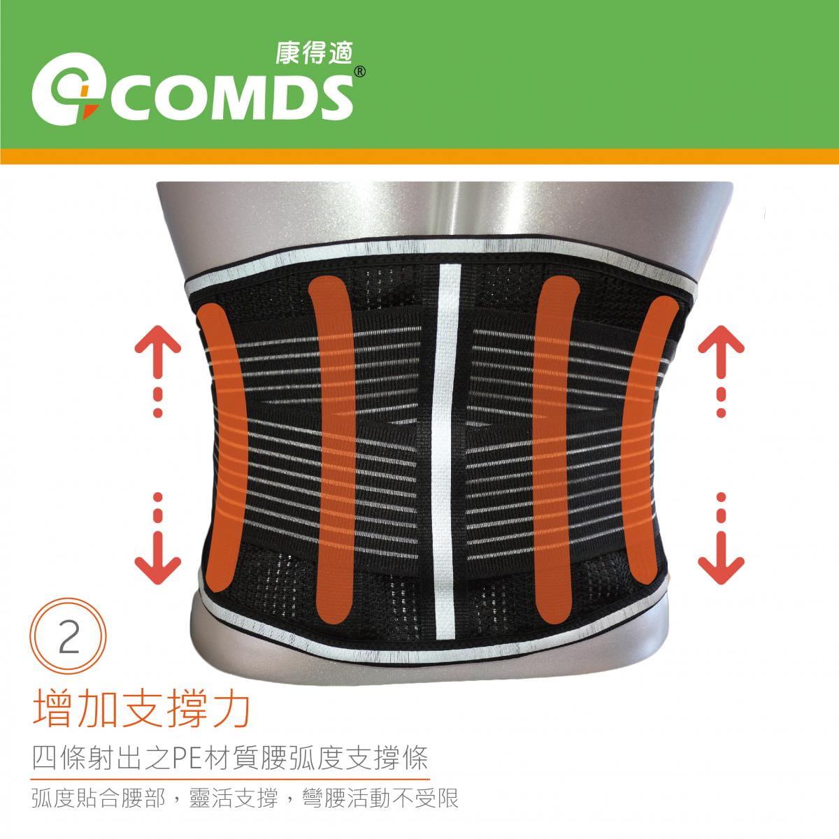 【康得適】UL-501反光纖薄護腰 微笑標章台灣製造 3