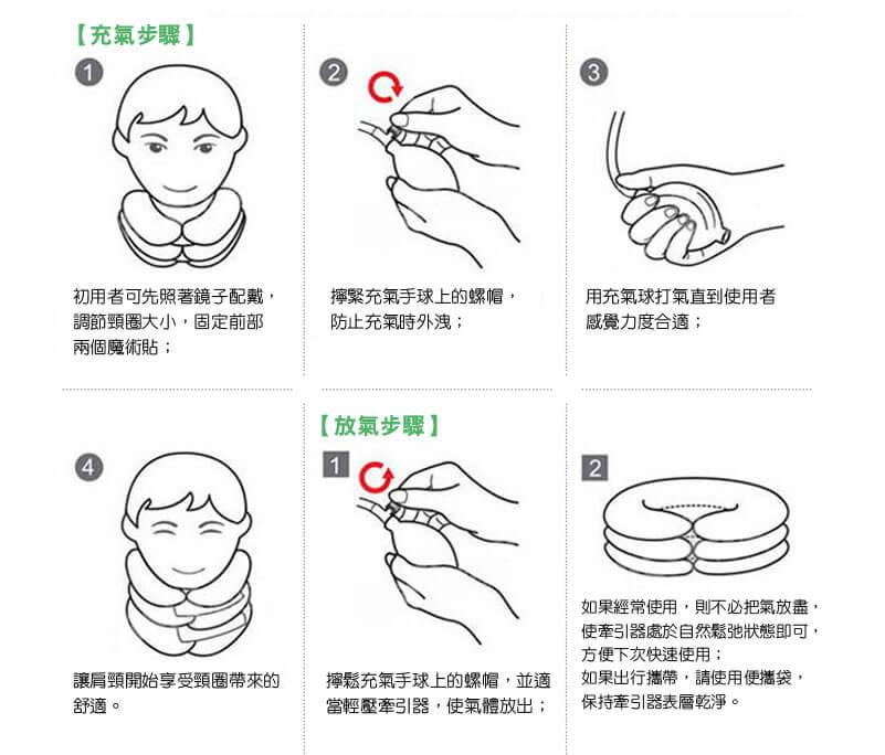 【居家醫療護具】【THC】充氣式頸椎牽引器頸圈 7