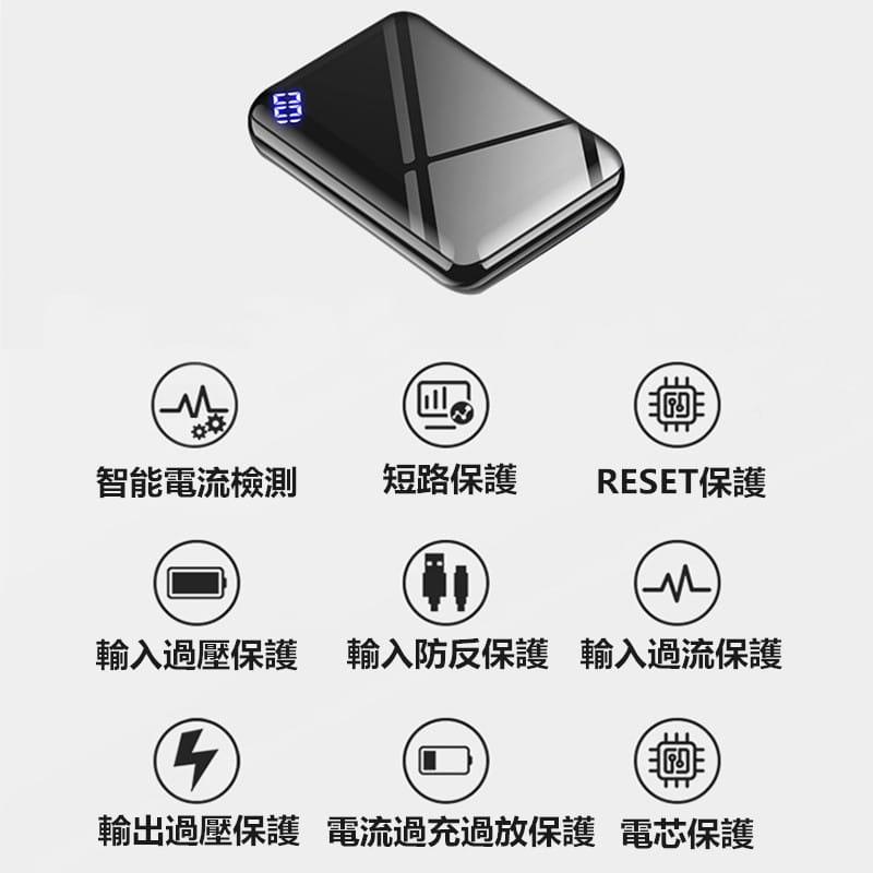 買一送四 50000mAh 行動電源 輕薄 行動充 行充 數字顯示 全鏡面 行動電源 安卓 蘋果 7