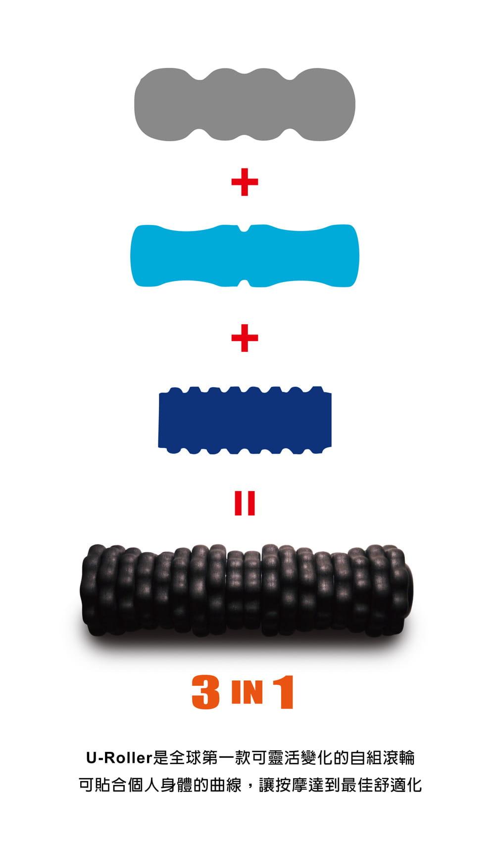 U-roller瑜伽滾輪 長版48公分【黑色硬版】 3